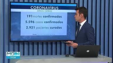 Secretaria de Saúde de MG registra 310 novos casos da Covid-19 - Ainda de acordo com último boletim da SES, 14 novas mortes foram registradas.