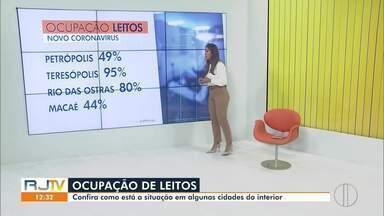 Confira como está a situação de leitos nas principais cidades do interior - Teresópolis e Rio das Ostras estão com os leitos quase todos ocupados.