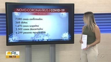 Alagoas registra 522 casos confirmados e 16 óbitos por Covid-19 em 24 horas - Municípios de Chã Preta e Igreja Nova registram primeiros casos da doença.