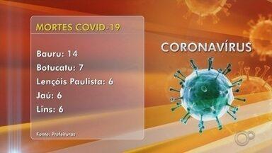 Veja os números do coronavírus na região do centro-oeste paulista - Prefeituras da região centro-oeste paulista divulgam diariamente os casos de Covid-19.