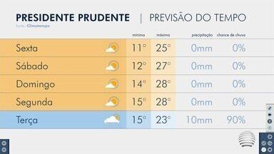 Baixas temperaturas devem continuar nos próximos dias - Confira a previsão do tempo para o Oeste Paulista.