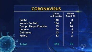 Confira as atualizações dos casos de coronavírus na região - Saiba as atualizações dos casos de coronavírus nas cidades das regiões de Sorocaba, Jundiaí e Itapetininga (SP).