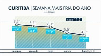 Curitiba tem a semana mais fria do ano - Temperaturas seguem baixas em todas as regiões do estado.