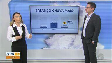 Previsão do tempo mostra mais um mês com pouca chuva na região de Campinas - A temperatura mínima em Campinas é de 11°C e a máxima chega a 22°C nesta sexta-feira (29).