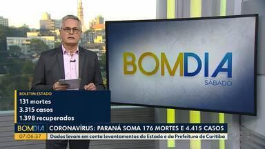 Paraná soma 176 mortes e 4415 casos confirmados de Covid-19 - Dados levam em conta levantamentos do Estado e da Prefeitura de Curitiba.