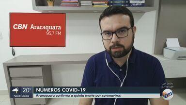 Araraquara confirma a 5ª morte causada por Covid-19 - Veja as informações com o repórter da CBN Rafael de Paula.