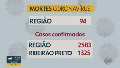 Aumenta o número de casos do novo coronavírus em Ribeirão Preto, SP - Até o momento, município tem 1.325 pessoas infectadas pelo vírus.