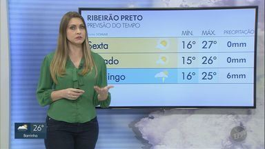Confira a previsão do tempo para esta quinta-feira (4) na região de Ribeirão Preto - Temperatura deve chegar aos 27º C.