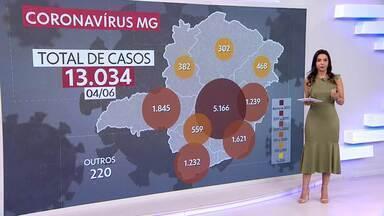 Veja os números do coronavírus nesta quinta-feira - Minas tem mais de 13 mil casos confirmados e 323 mortes Cidades da região leste como Ipatinga, Coronel Fabriciano e Governador Valadares registram alta significativa no número de casos.
