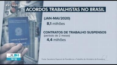 Isolamento social provoca redução de novos processos trabalhstas no Pará - Isolamento social provoca redução de novos processos trabalhstas no Pará