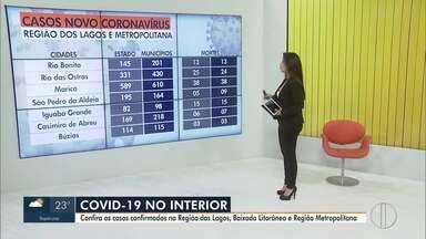 Veja o avanço da Covid-19 na Região dos Lagos, Baixada e Metropolitana do Rio - RJ1 traz dados atualizados da área de cobertura.