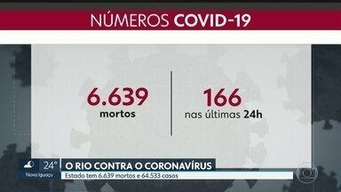 RJ tem mais de 6600 mortes por coronavírus - Estado já soma quase 65 mil casos. Mais de 2 mil nas últimas 24h.
