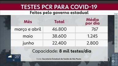 Quantidade de testes para Covid-19 em SP ainda está abaixo do esperado - O Governo do estado anunciou que ampliou para 8 mil a capacidade de testes diários para coronavírs na rede pública. Número de amastras analisadas ainda está abaixo da média nece
