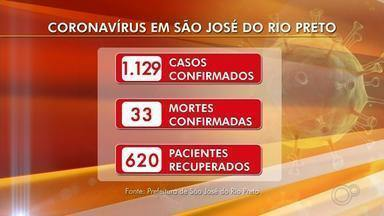 Confira o número de casos de coronavírus em Rio Preto e Araçatuba - Confira o número de casos de coronavírus em Rio Preto e Araçatuba nesta sexta-feira (12).