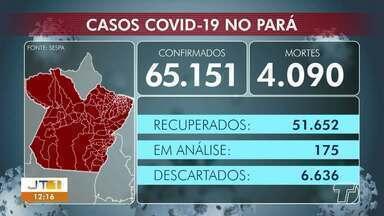 Acompanhe os números de casos positivos de Covid-19 no PA, em Santarém, Óbidos e Belterra - Em todo o estado já são mais de 65 mil casos confirmados da doença.