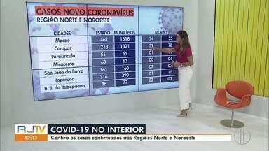 Confira o número de casos de coronavírus no Norte e Noroeste Fluminense. - Números mostram o crescimento de casos no interior do Rio.