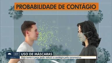 Ilustração mostra a importância do uso de máscaras nas ruas no combate ao novo coronavírus - Veja como a máscara ajuda a evitar a circulação do vírus.
