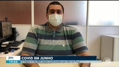 Média de novos casos de Covid-19 no Piauí passa de 380 - Média de novos casos de Covid-19 no Piauí passa de 380