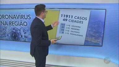 Região de Campinas tem 11.911 casos confirmados de coronavírus - O número de mortes chegou a 505 em 34 cidades atingidas pela Covid-19.