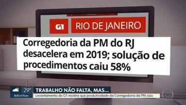 Levantamento do G1 mostra que produtividade da Corregedoria da PM caiu - De acordo com dados obtidos via Lei de Acesso à Informação, a solução de procedimentos caiu 58% em 2019, na comparação com 2018.