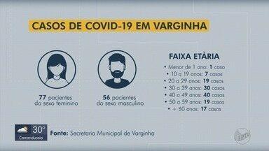 Maioria dos infectados com coronavírus em Varginha é de mulheres - 77 mulheres tiveram a doença