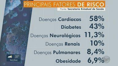 Doenças cardíacas e diabetes estão ligadas à maioria das mortes por Covid-19 em São Paulo - Governo estadual divulgou o perfil dos óbitos provocados pela doença.