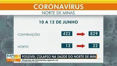 Pesquisa aponta que o Norte de Minas pode sofrer colapso na saúde a qualquer momento - A pesquisa foi realizada entre os dias 10 e 22 de junho, com dados da Secretaria Estadual de Saúde.