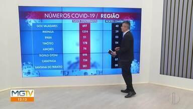Telão mostra evolução dos números da Covid-19 - Veja os casos na região do Leste e Nordeste de Minas.