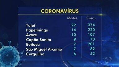 Confira o levantamento de mortes confirmadas por coronavírus na região de Itapetininga - Confira o levantamento de mortes confirmadas por coronavírus na região de Itapetininga (SP).