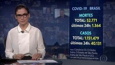 Brasil tem 1.364 mortes por coronavírus em 24 horas e total chega a 52.771 - É o segundo maior aumento diário desde o início da pandemia, segundo consórcio de veículos de imprensa.