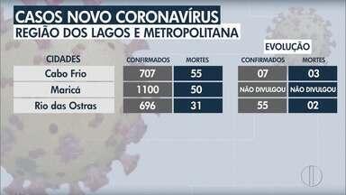 Confira a evolução dos casos de Covid-19 nas regiões dos Lagos, Baixada e Metropolitana - RJ2 traz os números do novo coronavírus nas principais cidades dessas regiões.