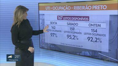 Ribeirão Preto tem 92,2% de ocupação nos leitos de UTI para Covid-19 - Hospital das Clínicas (HC) está com 90,2% das unidades ocupadas.