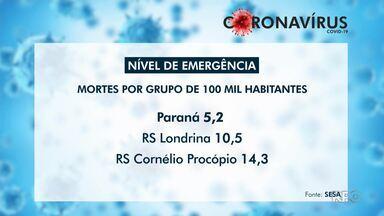 Nível de emergência em regionais de saúde no Norte do Estado - Regionais de Londrina e Cornélio Procópio têm mortes por Covid-19 acima da média do Paraná