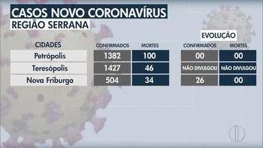 Confira o avanço da Covid-19 na Região Serrana do Rio - RJ2 traz informações atualizadas do avanço da doença.