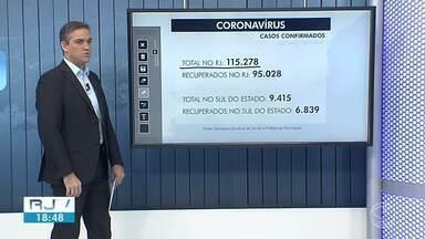 RJ2 atualiza os casos de coronavírus no Sul do Rio - Volta Redonda, Angra dos Reis e Três Rios registraram mortes nesta quarta-feira.