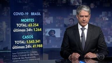 Brasil tem 1.264 mortes por Covid-19 em 24 horas, informa consórcio de imprensa - Com isso, o número total de vítimas subiu para 63.254. Também foram registrados quase 42 mil casos novos de quinta (2) para sexta (3).