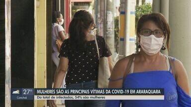 54% dos pacientes com Covid-19, em Araraquara, são mulheres - Dados são referentes ao período de março a julho.