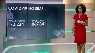Brasil registra 72,2 mil mortes por Covid e 1,8 milhão de casos, diz consórcio - O Brasil tem 72.234 mortes por coronavírus confirmadas até as 13h desta segunda-feira (13), segundo levantamento do consórcio de veículos de imprensa a partir de dados das secretarias estaduais de Saúde.