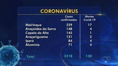 Região conta com mais de 21 mil casos de coronavírus e quase 760 mortes - A região conta com mais de 21 mil casos de coronavírus e quase 760 mortes. Nesta quarta-feira (15), quatro pessoas morreram na região de Sorocaba. Duas vítimas em Salto, uma em Salto de Pirapora e uma em Mairinque.