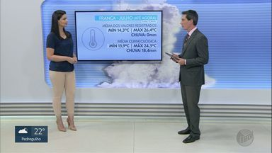 Veja a previsão do tempo para esta quinta-feira (16) na região de Ribeirão Preto - Nada do tempo virar, e faz sol em todas as cidades.