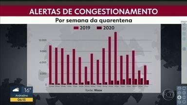Alertas de congestionamento do Waze mostram variação durante a quarentena - Volume é muito menor na comparação com o ano passado.