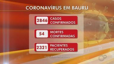 Confira os casos de coronavírus nas cidades do centro-oeste paulista - As prefeituras divulgam diariamente novos casos de coronavírus e mortes pela doença. Confira.