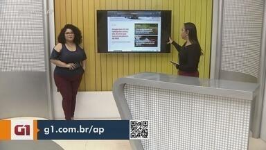 Portal G1 Amapá destaca estudo do IBGE aponta que 37 mil habitantes do AP nunca estudaram - Portal G1 Amapá destaca estudo do IBGE aponta que 37 mil habitantes do AP nunca estudaram