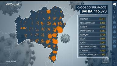 Sesab registra 55 mortes por coronavírus em 24h; mais de 116 mil casos estão confirmados - Veja mais dados estatísticos e outras informações sobre os impactos da pandemia em todo o estado.