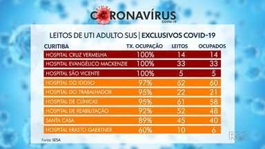 Prefeitura abre 12 novos leitos de UTI para Covid-19 em Curitiba - Três dos nove hospitais da capital com UTIs SUS estão com lotação máxima.
