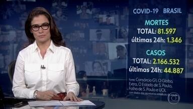 Brasil passa de 81 mil mortes na pandemia - Os dados do consórcio de veículos de imprensa mostram que os casos chegam perto de 2,2 milhões.