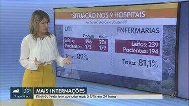 Ribeirão Preto passa de 8ª para 6ª cidade com mais casos de Covid-19 no estado - Município supera localidades como Sorocaba e São José dos Campos em registros.