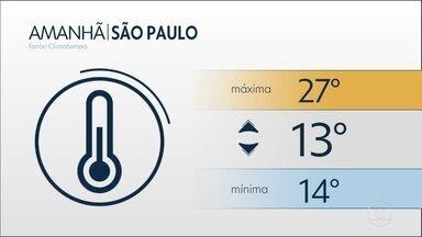 Sexta-feira será quente e seca na capital - Umidade ficará perto dos 25%. No domingo, temperatura cai um pouco.