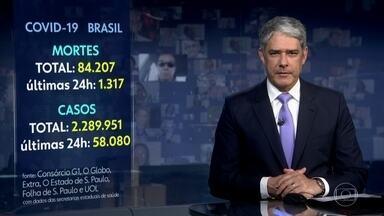 Mortos pela pandemia no Brasil passam de 84 mil - O número de casos se aproxima dos 2,3 milhões de acordo com os dados coletados pelo consórcio de veículos de imprensa