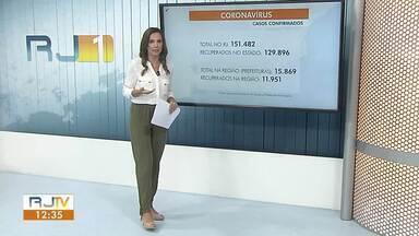 RJ1 atualiza casos de coronavírus no sul do estado - Barra do Piraí registrou três novos óbitos pela doença e Angra dos Reis continua sendo a cidade com maior número de casos na região.